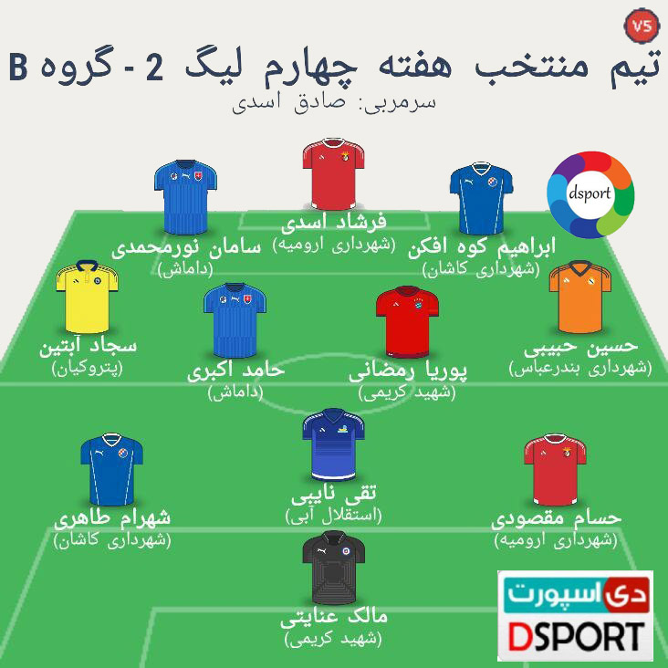 تیم منتخب هفته چهارم لیگ دسته دوم - گروه دوم (عکس)