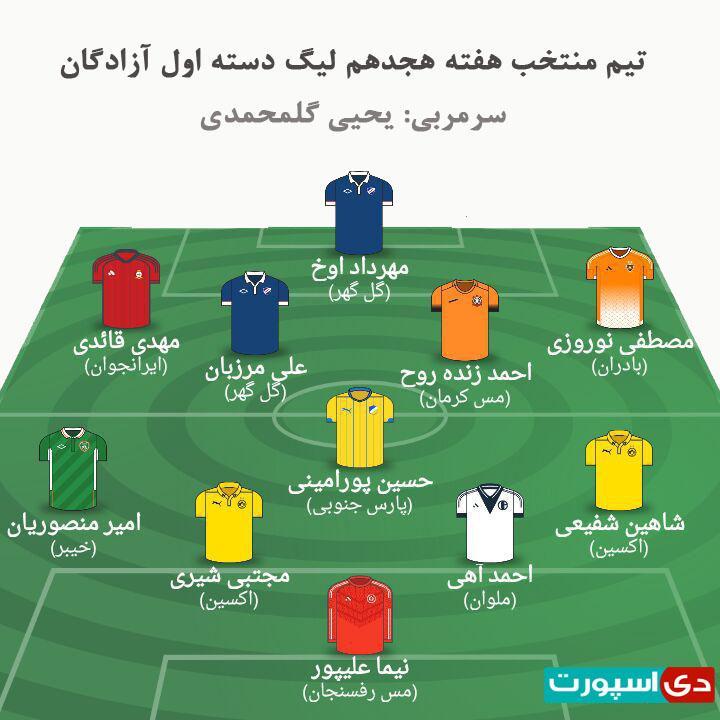 تیم منتخب هفته هجدهم لیگ دسته یک (عکس)