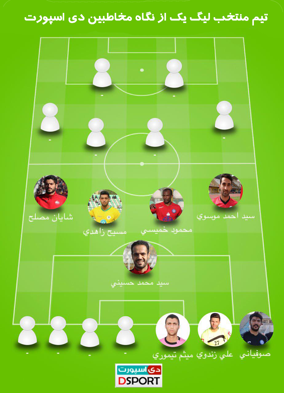 تیم منتخب لیگ دسته یک (عکس)