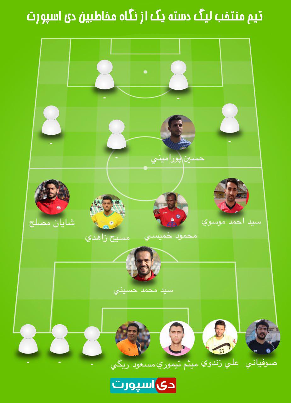 تیم منتخب لیگ یک از نگاه هواداران سایت دی اسپورت