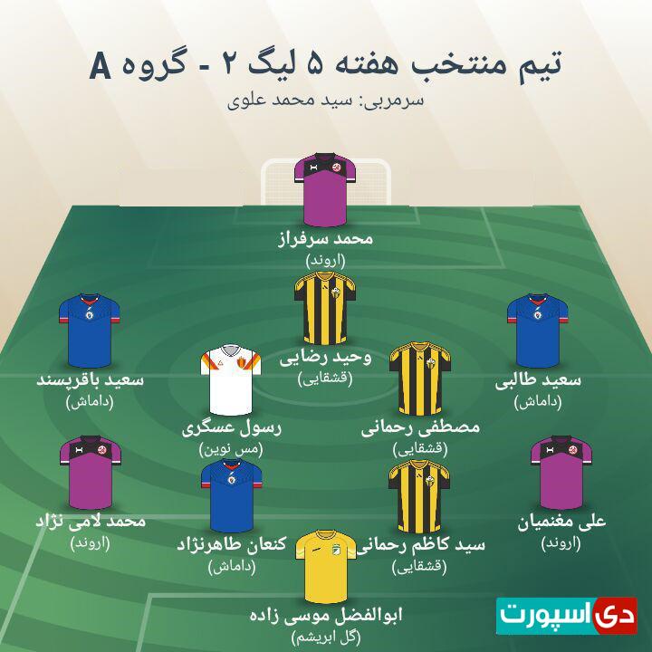 تیم منتخب هفته پنجم لیگ دسته دوم | گروه A (عکس)