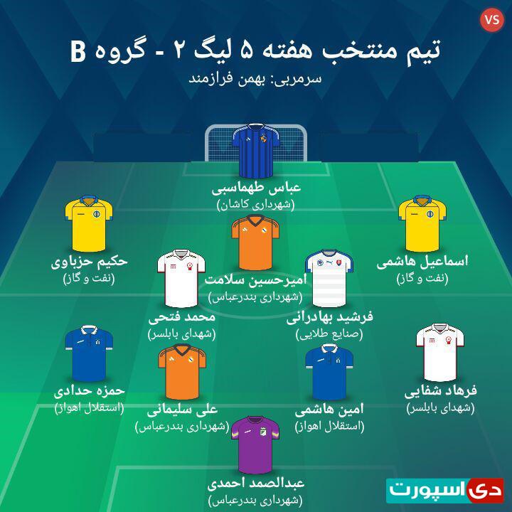 تیم منتخب هفته پنجم لیگ دسته دوم | گروه B (عکس)