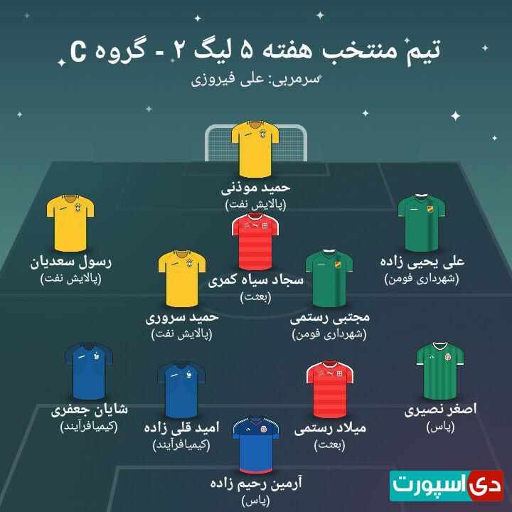 تیم منتخب هفته پنجم لیگ دسته دوم | گروه C (عکس)
