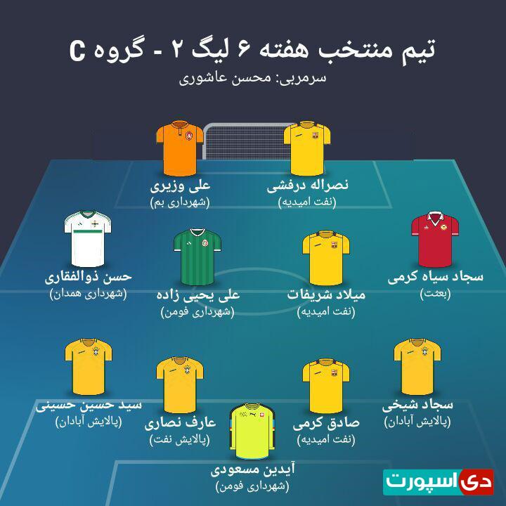تیم منتخب هفته ششم لیگ دسته دوم | گروه C (عکس)