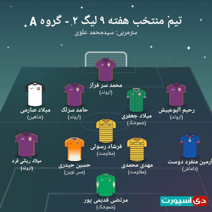 تیم منتخب هفته نهم لیگ دسته دوم | گروه A (عکس)