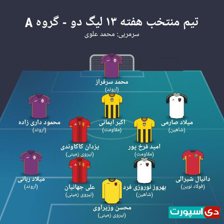 تیم منتخب هفته سیزدهم لیگ دسته دوم | گروه A (عکس)