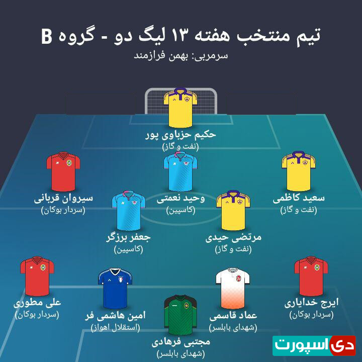 تیم منتخب هفته سیزدهم لیگ دسته دوم   گروه B (عکس)