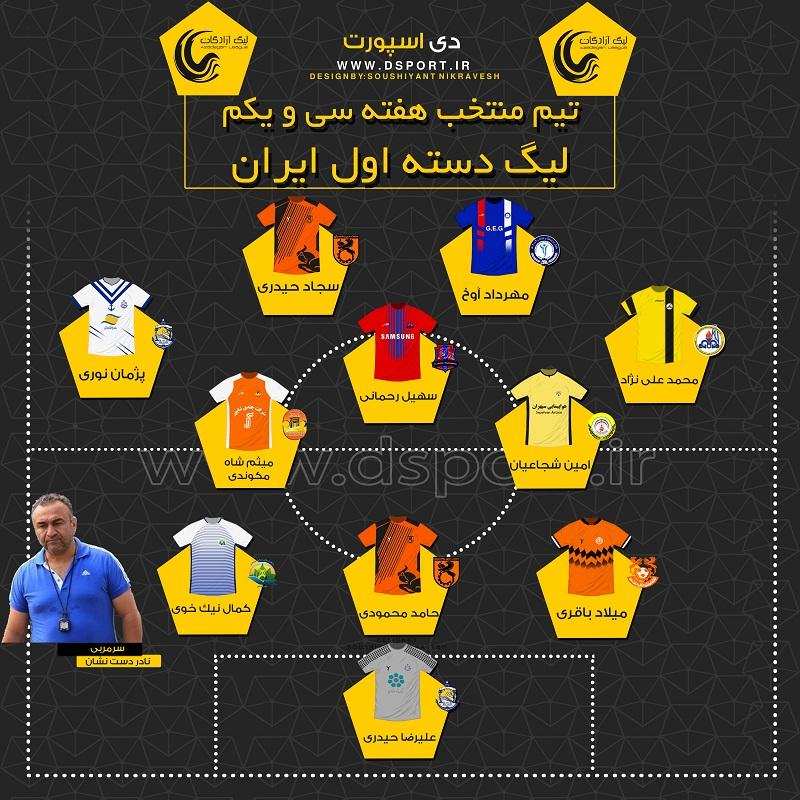 تیم منتخب هفته سی و یکم لیگ دسته یک (عکس)