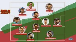 ترکیب احتمالی تیم ملی ایران در جام جهانی ۲۰۲۲